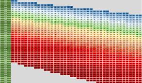 Body Fat Percentage Chart Bmi Body Fat Percentage Chart Easybusinessfinance Net
