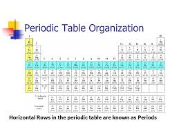 Unit 3 Notes – Chapter 3 Chemistry Mr. Nelson. - ppt video online ...