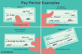 Year To Date Paycheck Calculator What Is A Pay Period And How Are Pay Periods Determined