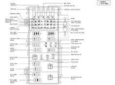 ford ranger fuse box diagram auto ford ranger ford ranger fuse box diagram
