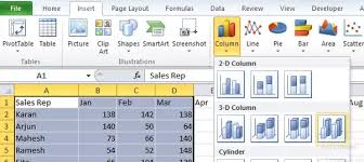 How To Insert A Bar Chart In Excel How Is A 3d Column Chart Made In Excel Quora