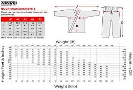 Tatami Belt Size Chart Tatami Nova Gi Tatami Nova Gi Review Bjj Informer
