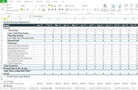 Profit And Loss And Balance Sheet Example Profit And Loss And Balance Sheet Template Naomijorge Co