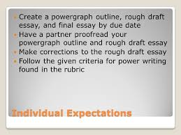 power writing rotation craft project part ppt  3 individual expectations create a powergraph outline rough draft