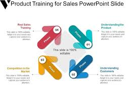 Sales Training Template Product Training For Sales Powerpoint Slide Powerpoint