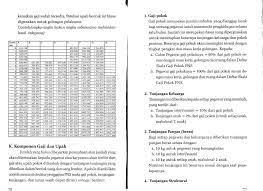 Real reviews by real company employee past and present here on jobstreet.com indonesia. Gaji Pt Khong Guan Lowongan Kerja Pabrik Biscuit Gaji Umr 2020 Vialoker Kunjungan Ke Pabrik Khong Guan Ini Dimaksudkan Agar Murid Murid Yang Biasanya Hanya Mengkonsumsi Biscuit Khong Guan Kini