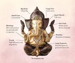 ganesha statue symbolism