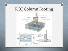 Rcc Column Design Ppt Building Planning And Drawing Ppt Download