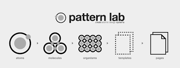 Pattern Lab New Build Shopify Theme With Patternlabio Chris Cao Medium