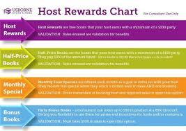 Hostess Sales Chart Facebook Parties