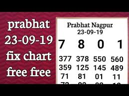 Prabhat Guessing Chart Prabhat 23 09 19 Fix Chart Free Free For All