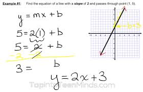 stacking paper act math sequel equations given slope pt finding the equation of a line and