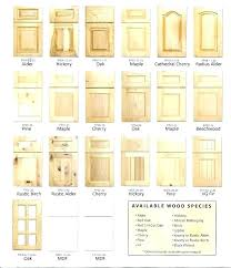 types of kitchen cabinet doors accordion kitchen cabinet doors unique types doors types kitchen cabinet door kitchen cabinet diffe types of kitchen
