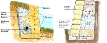 build a retaining wall on a slope retaining wall building scheme build retaining wall sloped lawn