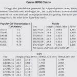 Jeep Transmission Identification Chart Facebook Lay Chart