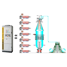 Dotexa Manager Supervision System For Blown Film Line