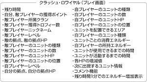 ゲームの膨大な情報群をピタッと伝える情報設計テクニック デザイン