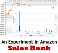 An Experiment In Amazon Sales Rank Dan Koboldt