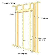 Image Window Exterior Door Without Frame Front Doors And Frames Gallery For Hollow Metal Door Jamb Detail Front Door Frames With Front Doors And Frames Barangimportinfo Exterior Door Without Frame Front Doors And Frames Gallery For