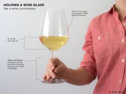 How to Hold a Glass of Wine