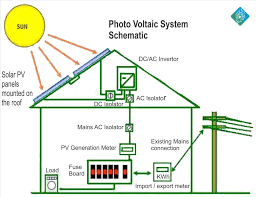 pv system wiring diagram lukaszmira com with wellreadmerhwellreadme AC Motor Starter Wiring Diagrams at Irrigation Pump Panel Wiring Diagram