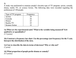 Solved 1 A Study Was Performed To Examine Peoples Favor