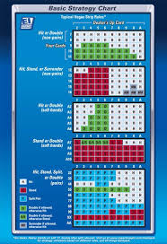 Andy Bloch Poker Chart Poker And Blackjack Training Available Andy Bloch
