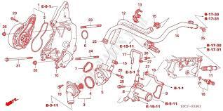b 17 engine diagram mncenterfornursing com b 17 engine diagram cars stream 5 speed manual engine water pump 17 hp kohler engine