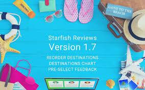 Starfish Chart Starfish Reviews 1 7 A New Chart Reorder Destinations
