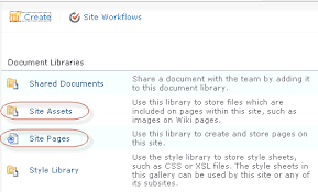 Sharepoint 2010 Library Template Sharepoint Blank Site Template And Team Site Template Whats The