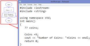 Programming Steps Raptor Flowchart Quick Start For Beginners