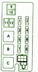 2002 toyota rav4 fuse box diagram 2002 image 2005 rav4 door lock relay wiring diagram for car engine on 2002 toyota rav4 fuse box