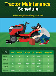 tractor maintenance schedule pitch perfect lawn
