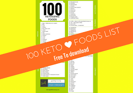 100 Ketogenic Foods To Eat Now Pdf Download Appetite For