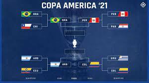 Copa America bracket 2021: TV schedule ...