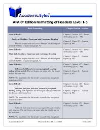 Pin By Dr Post The How To Coach On Apa 6th Ed Writing Resource