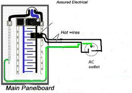 im adding a 220 outlet to my garage and have a square d box Square D Breaker Box Wiring Diagram full size image 100 amp square d breaker box wiring diagram