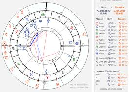 Natal Chart Cal 41 Circumstantial Full Birth Chart Reading Free
