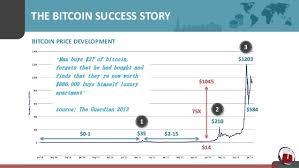 One Coin Presentation Compensation Plan