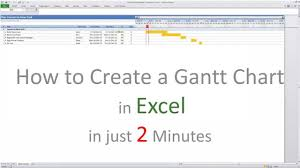 How To Create A Gantt Chart In Excel 2007 2010 2013 And