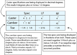 How To Read Alignment Specifications Quickspecs Alignment