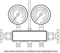 central air conditioner clipart. the two-valve gauge manifold set has two hand valves and three hose ports. are adjustable. we could adjust to monitor central air conditioner clipart