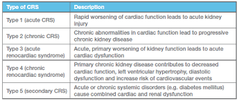 Kidney Disease And The Cavalier King Charles Spaniel