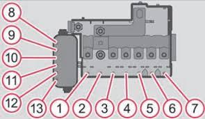skoda fabia (2011) fuse box diagram auto genius skoda fabia 2 fuse box diagram at Where Is The Fuse Box On A Skoda Fabia