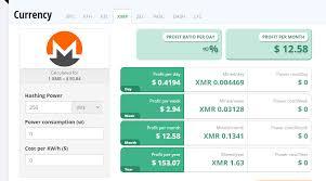 Stratis Coin Mining Hashrate Calculator Bitcoin