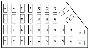35 2003 ford explorer fuse box diagram qz5b ozdere info 03 ford explorer fuse box diagram at 03 Explorer Fuse Box Diagram