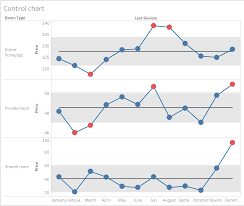 Tableau Line Chart With Markers Creating Control Charts In Tableau The Data School