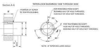 Taper Lock Bush Size Chart Bedowntowndaytona Com