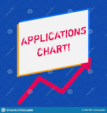 Word Writing Text Applications Chart Business Concept For