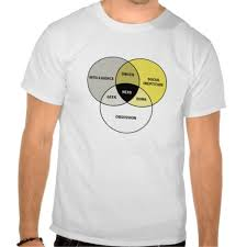 Nerd Geek Dork Venn Diagram Venn Diagram Nerd Geek Dork Dweeb T Shirt Zazzle